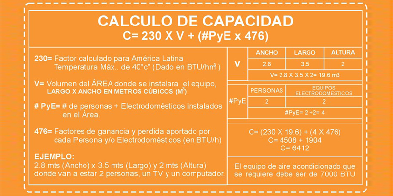 Formas de calculo