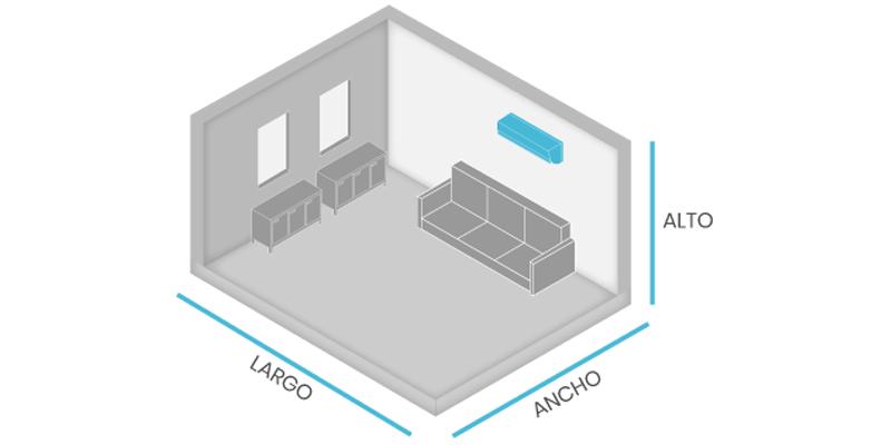 Habitación dimensiones